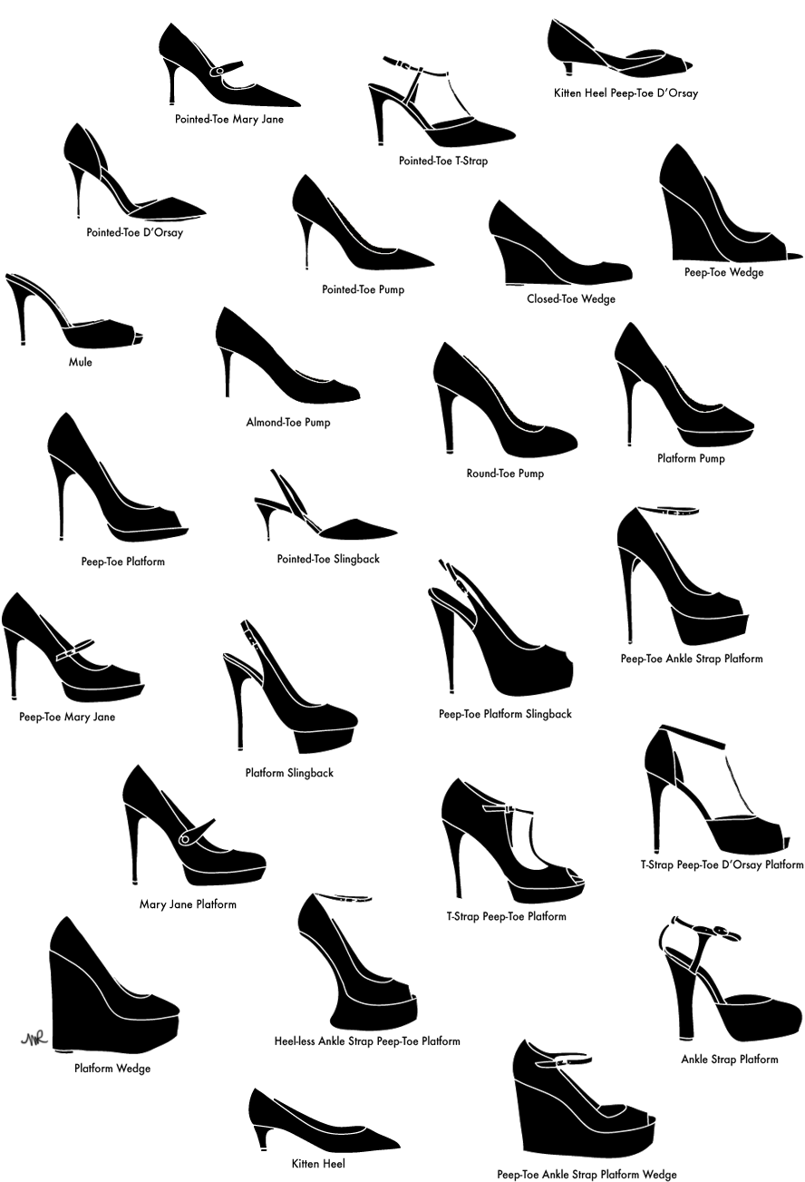 Know Your Heels!